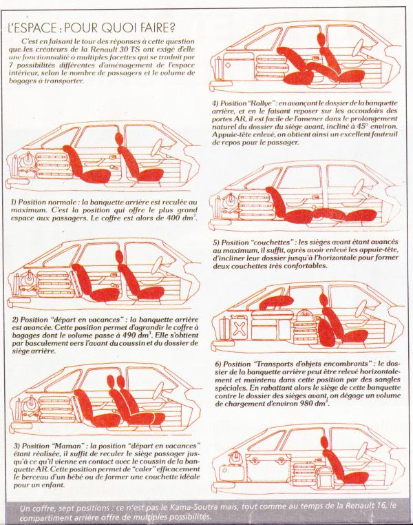 Un coffre, sept positions : ce n'est pas la kama-soutra mais, tout comme au temps de la Renault 16, le compartiment arrière offre de multiples possibilités.